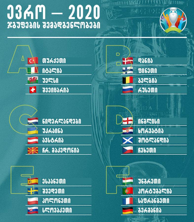 ევროპის ჩემპიონატი _ 2020: სად გაიმართება, როდის და რომელი ქვეყნების მონაწილეობით