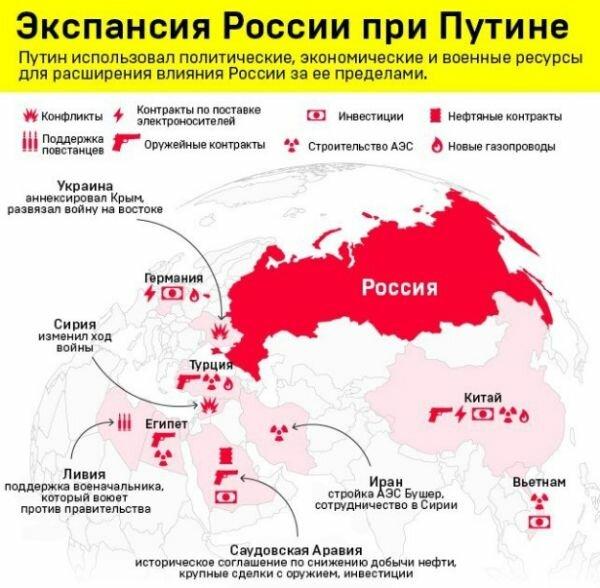 Экспансия России в последние годы